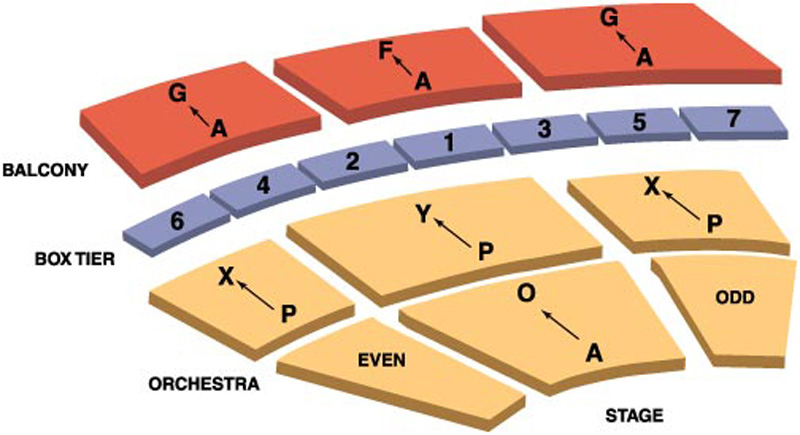 Kennedy center eisenhower theatre seating chart theatre for Terraces cinema schedule